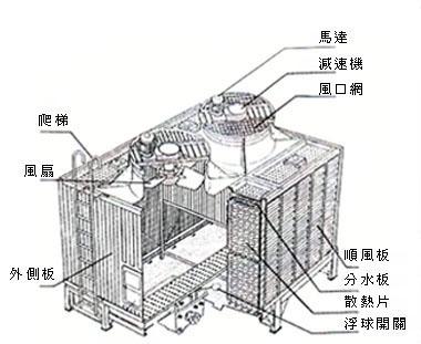 超低音冷却水塔结构图